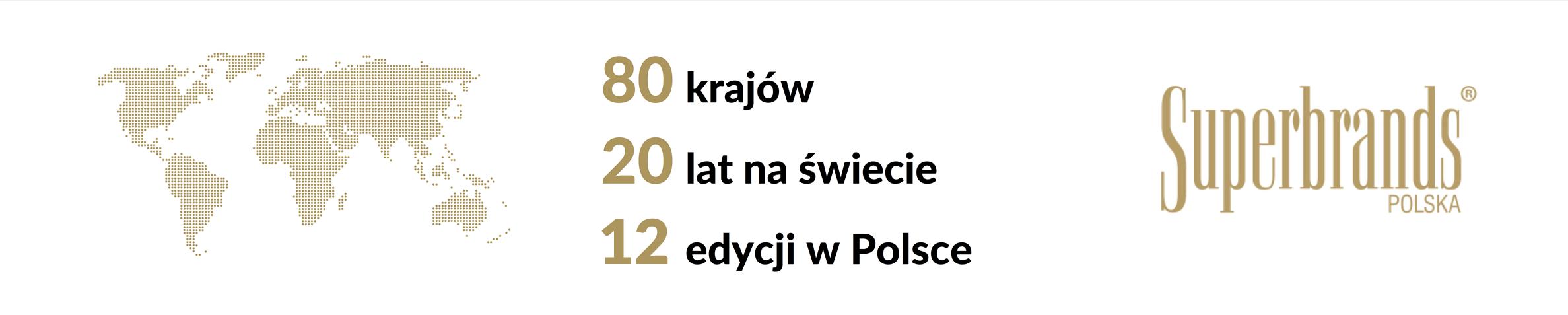 Superbrands Polska